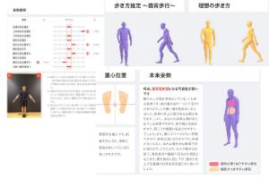 姿勢分析:STEP2